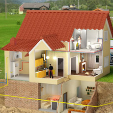 Инженерные коммуникации для дома