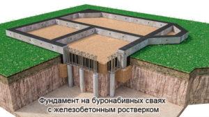 Фундамент на буронабивных сваях в Тюмени