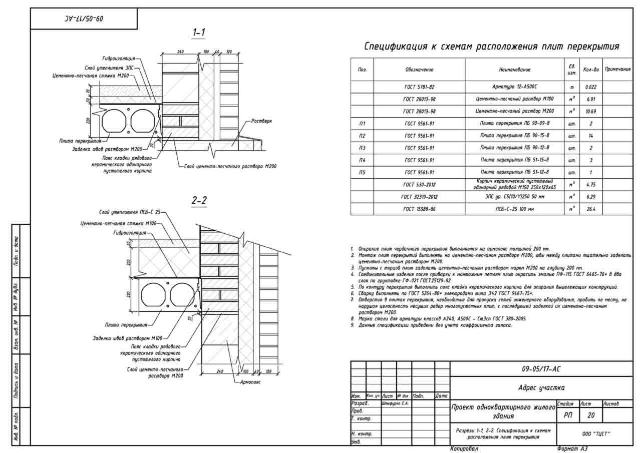 Схемы операционного контроля качества строительных