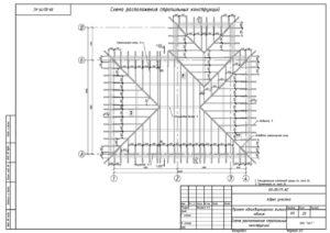 22 Схема расположения стропильных конструкций