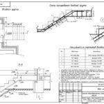 25 Армирование лестницы
