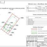 3 Схема планировочной организации земельного участка