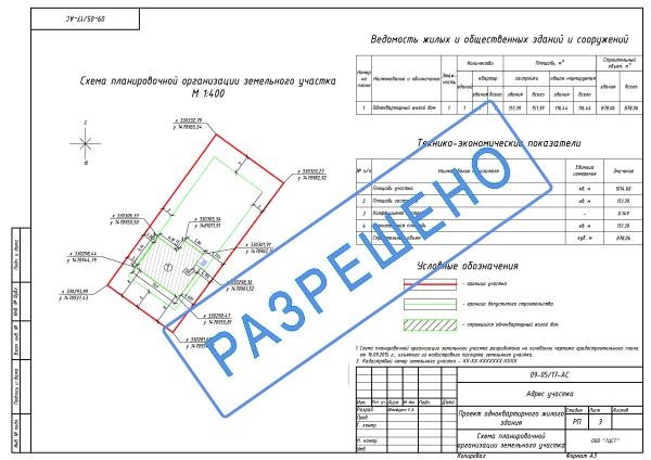 Разрешение на строительство дома Тюмень