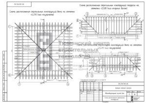 Схемы расположения стропильных систем