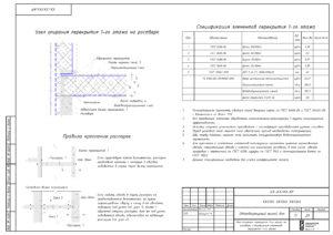 Спецификация материалов перекрытия 1 этажа