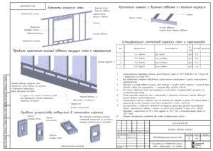Спецификация материалов каркасов стен и перегородок