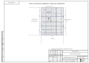 Схема обрешетки чердачного перекрытия