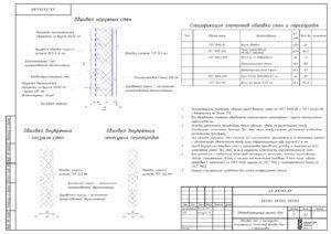 Спецификация материалов обшивки стен и перегородок